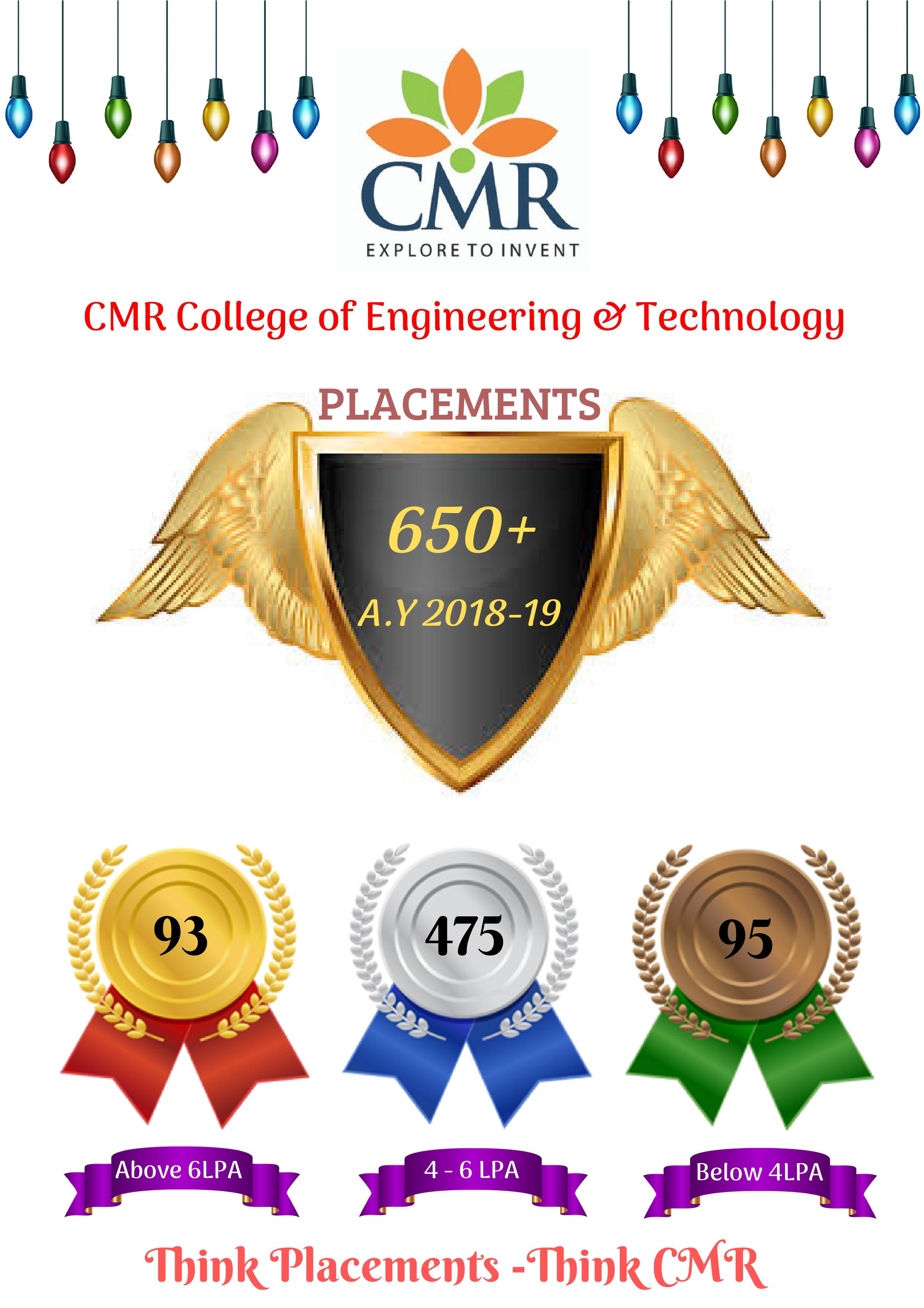CMR College of Engineering & Technology | Top Engineering College in